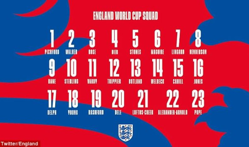 England squad numbers for World Cup confirmed