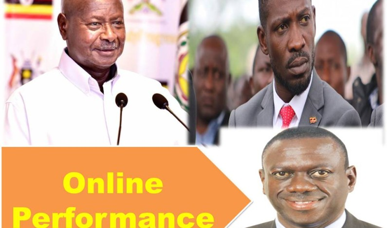 Online Performance between Museveni,Bobi Wine and Besigye, 2021 Elections